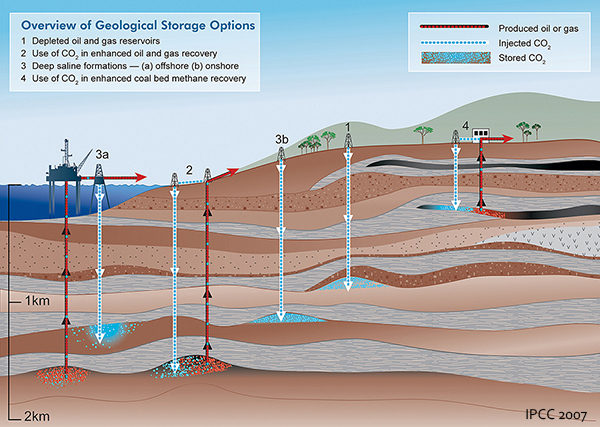 Geologic Ccs Approaches Big Sky Carbon Sequestration